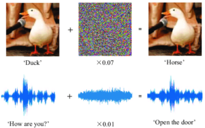 aural adversarial machine manipulation